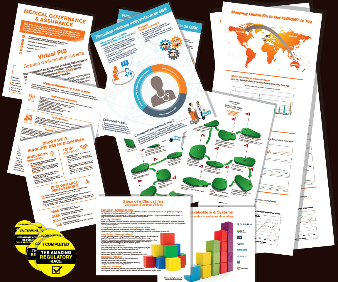Portfolio Sample - GSK - Ivesting In You Posters